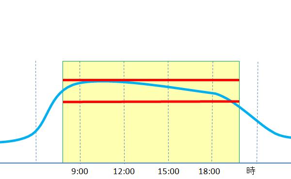 power-graph1