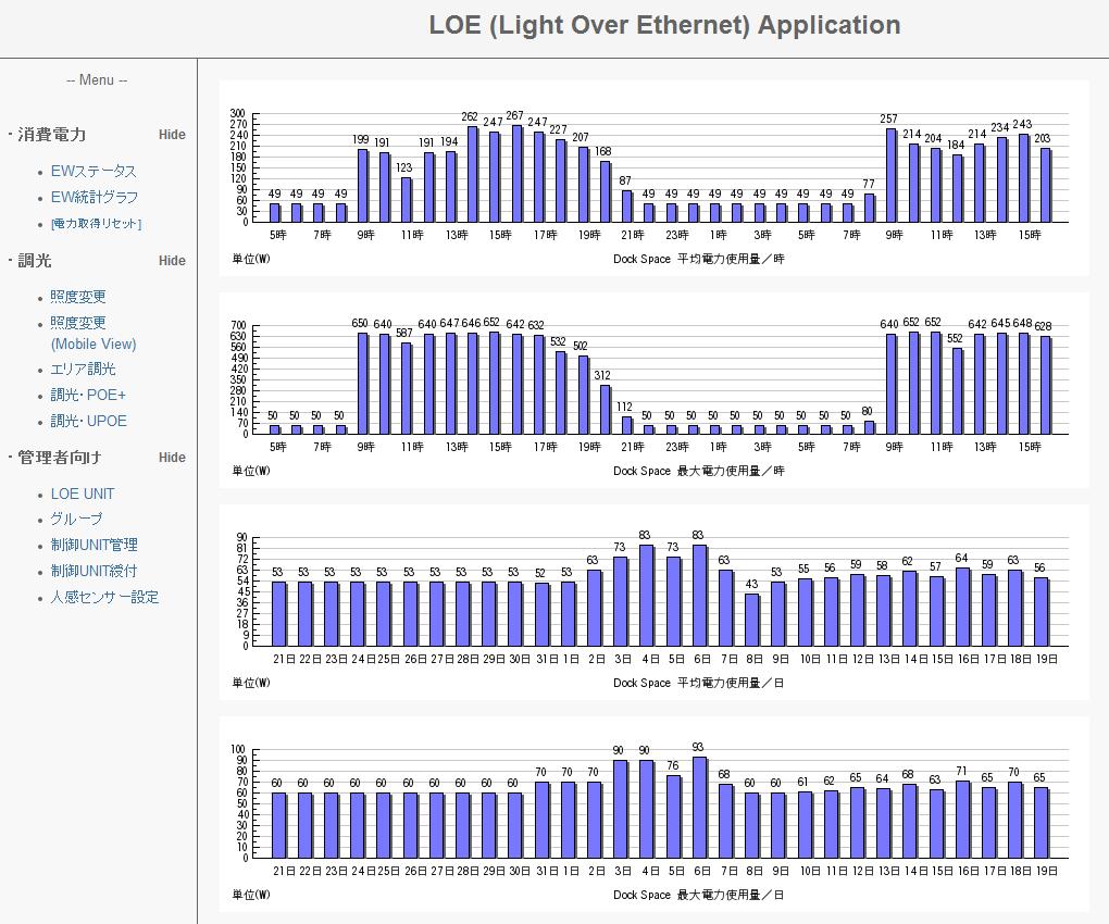 loe-application-screen1